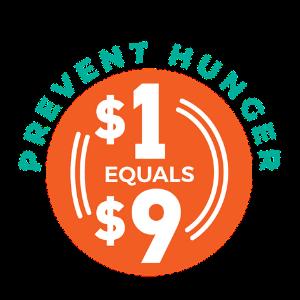 Prevent Hunger 1 dollar equals 9 dollars of food