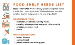 Prevent Hunger food shelf items list